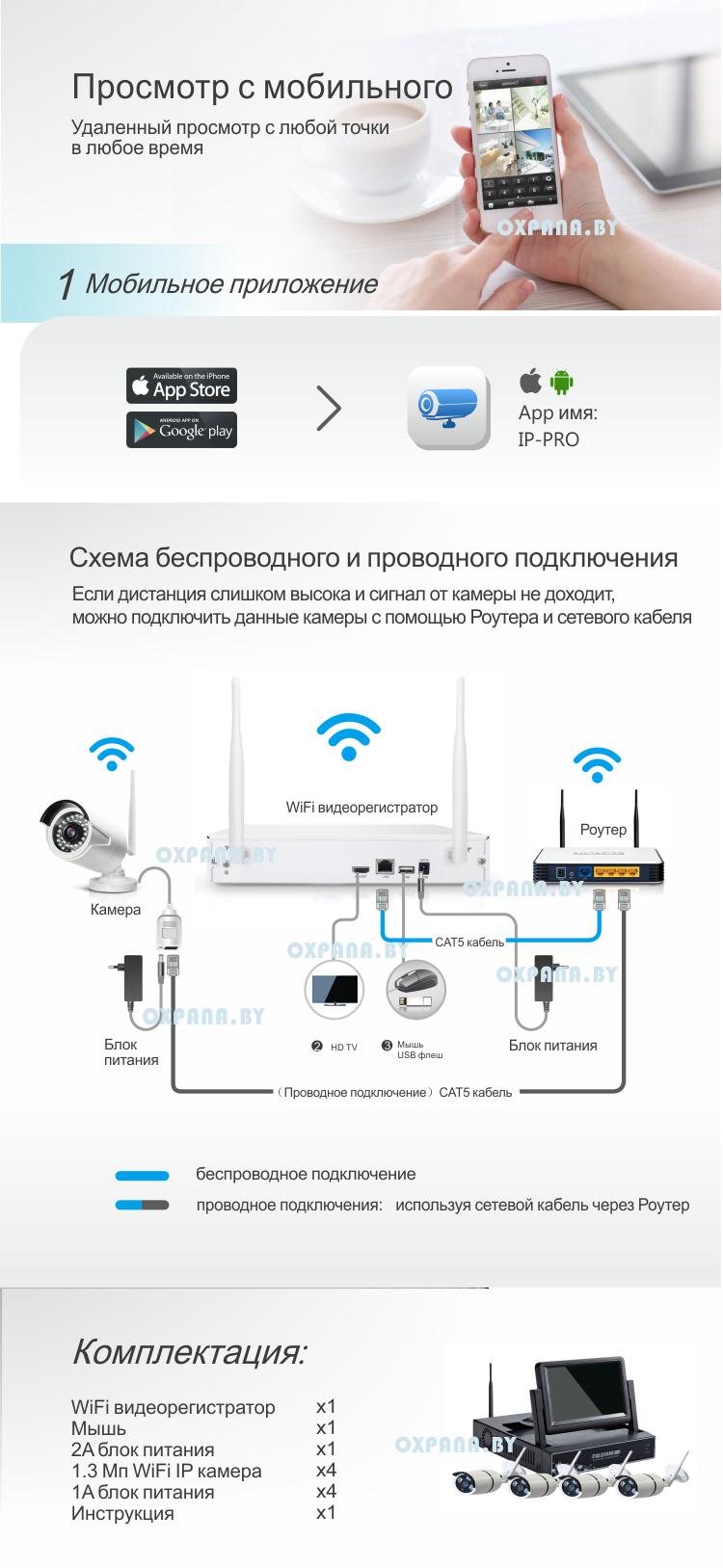 8cee1a7d2eea Комплект рассчитан на самостоятельную установку и не требует особых знаний. Комплект  состоит из: регистратора, 4-е беспроводные уличные IP камеры (металл, ...